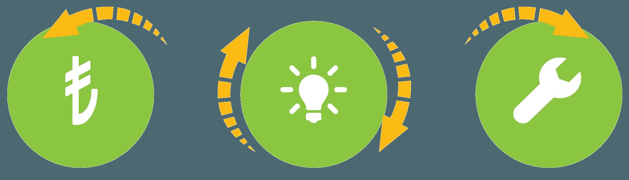 enerji tasarrufu kazanç